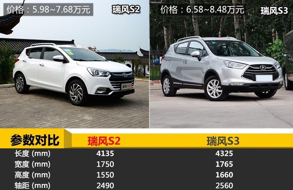 最值得期待小型SUV 只卖6万元 试驾瑞风S2 评测 一猫汽车网高清图片