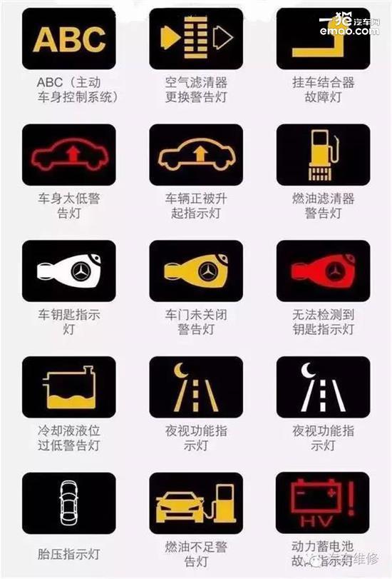 汽车发动机常见故障_汽车的故障警告灯怎么看(二)_用车_一猫汽车网