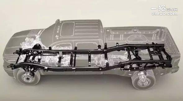 汽车传动系统的组成_汽车结构图之车体结构图图解汇总_说吧_一猫汽车网